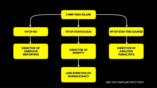 ARE YOU FAMILIAR WITH THIS? CHIEF IDEA KILLER VP OF NO VP OF STATUS QUO VP OF STAY THE COURSE DIRECTOR OF ONEROUS REPORTIN...