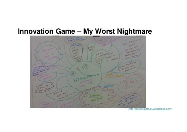 Innovation Game – My Worst Nightmare (http://priyankpathak.wordpress.com/)