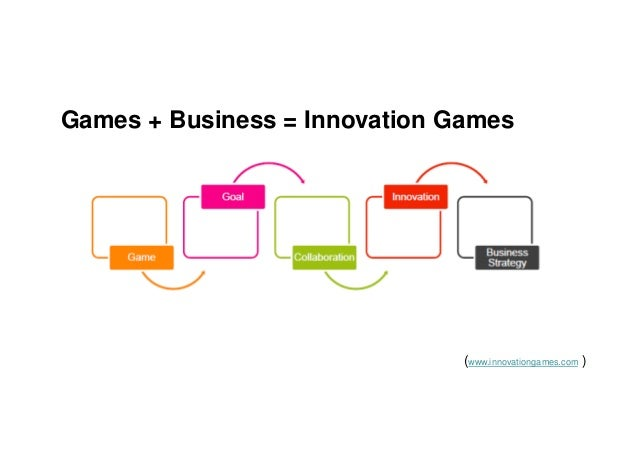 Games + Business = Innovation Games (www.innovationgames.com )