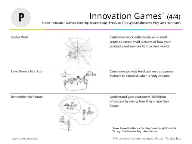 4th Prod.Active Meetup: Innovattion Games - Product BoxIasonas Antonopoulos Innovation Games* (4/4) From: Innovation Games...