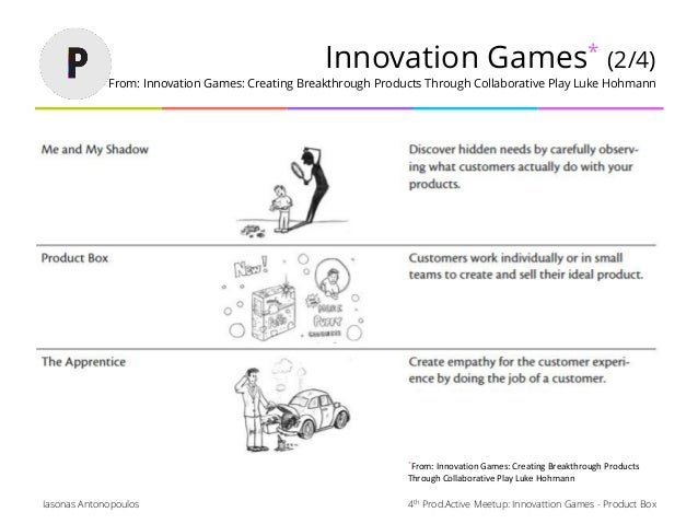 4th Prod.Active Meetup: Innovattion Games - Product BoxIasonas Antonopoulos Innovation Games* (2/4) From: Innovation Games...