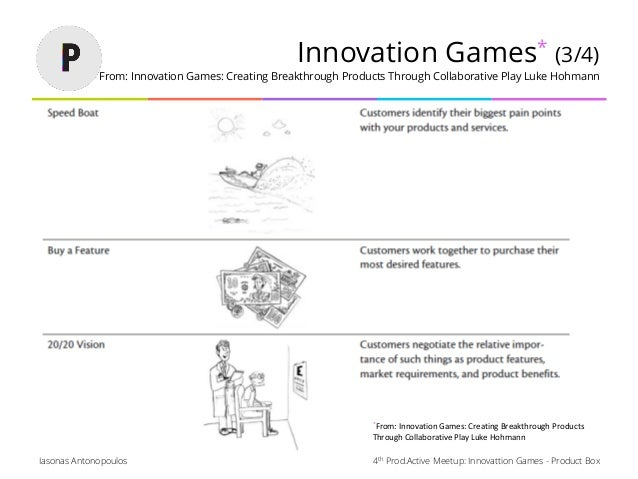 4th Prod.Active Meetup: Innovattion Games - Product BoxIasonas Antonopoulos Innovation Games* (3/4) From: Innovation Games...