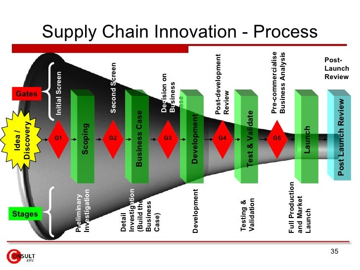 review and evaluate supply chain Evaluation of supply chain management supply chain management does not have a long history relative to other business disciplines such as accounting or economics.