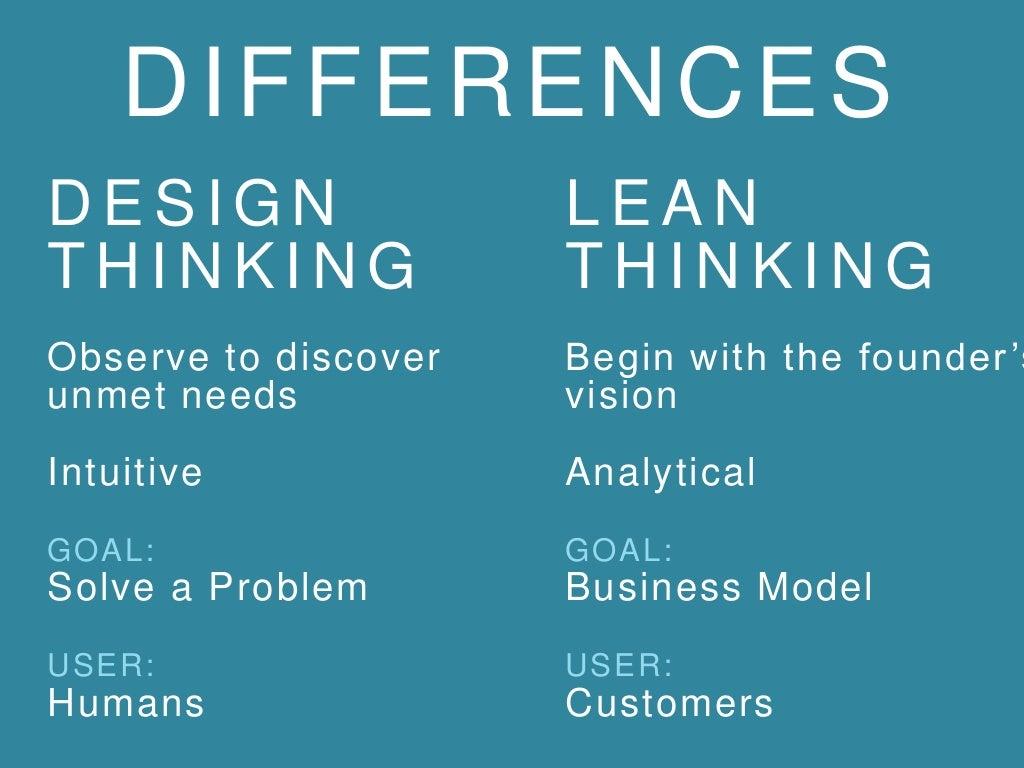 D e s i g for Waterfall vs design thinking