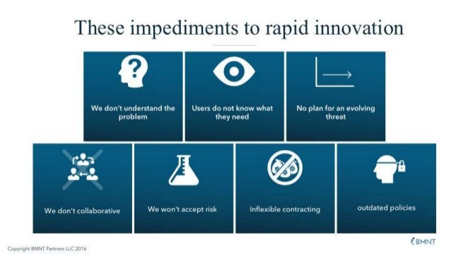 What it Takes to Innovate in Large Organizations