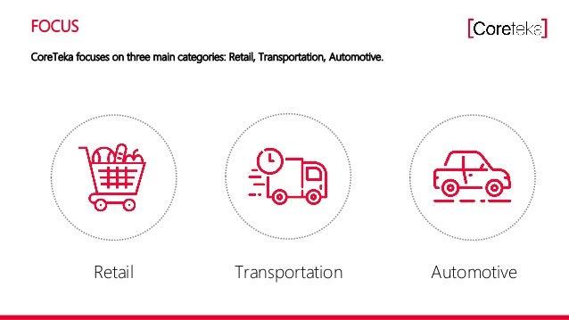 Innovation in logistics   CoreTeka Slide 2
