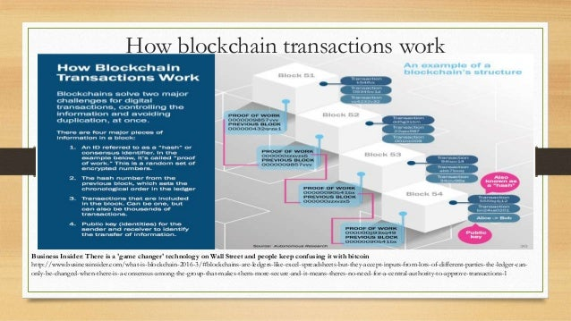 Innovation in logistics and supply chain management blockchains