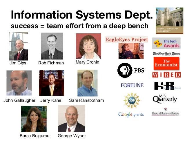 Innovation, Tech Education & Entrepreneurship at Boston College Slide 2