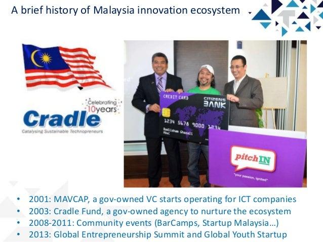 Malaysia : History