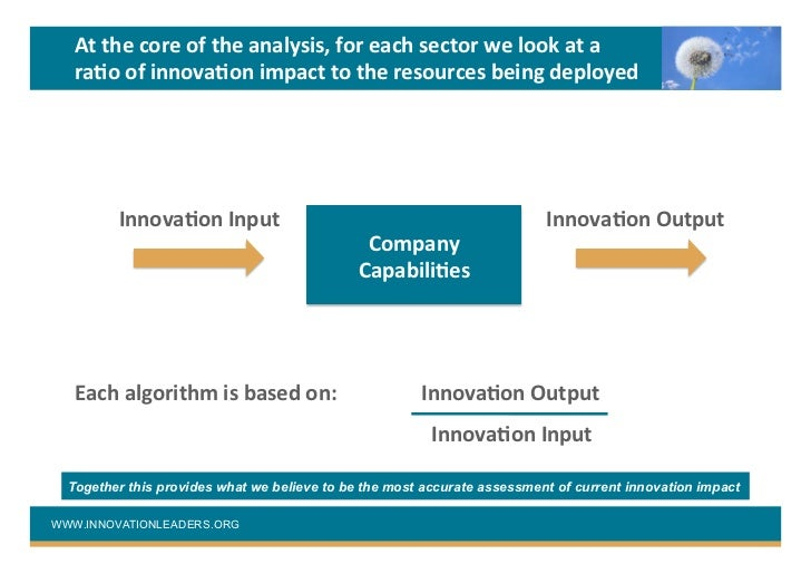 Innovation Model Analysis