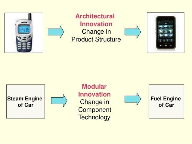 Technology Management Image: Innovation Management