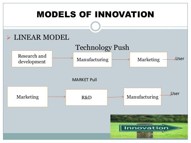 the linear model of innovation Knowledge production in networked practice-based innovation processes - interrogative model as a methodological approach in the traditional linear model of innovation (science push and market pull models) the basic idea is to characterize innovations as (causal) linear chains.