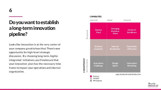 TheinnovationMatrix inthewordsofourclients At Engie we are constantly improving our innovation efforts, to boost the impac...