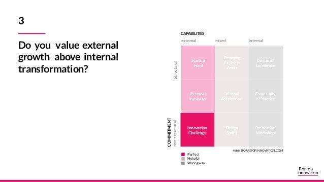 Aninnovationchallengeisanopen initiativetogetexternalexpertise to solve organizational orsocietal challenges. BENEFITS + B...