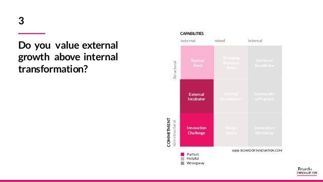 Anexternalstartupincubatorisa corporateinitiativetosupport,grow andevaluateexternalstartupsfora specificperiodoftime. BENE...