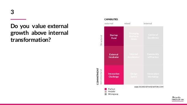 Astartupfundisacorporatefundthat invests inexternalopportunities.Itaims togenerate growththroughexternal capabilitiesinlin...