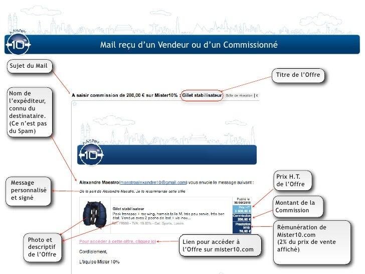 Mail reçu d'un Vendeur ou d'un CommissionnéSujet du Mail                                                                 T...
