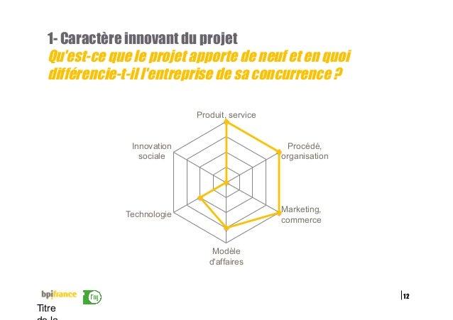 12 Titre 1- Caractère innovant du projet Qu'est-ce que le projet apporte de neuf et en quoi différencie-t-il l'entreprise ...