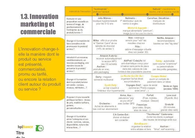 16 Titre 1.3. Innovation marketing et commerciale L'innovation change-t- elle la manière dont le produit ou service est pr...