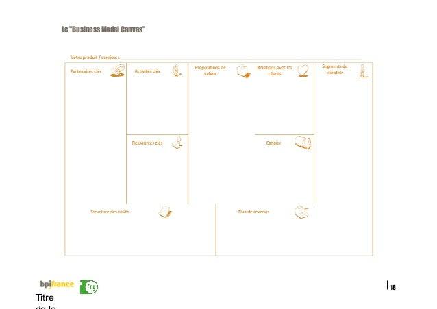 """18 Titre Le """"Business Model Canvas"""""""