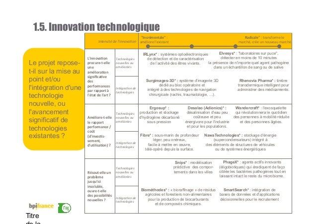 19 Titre 1.5. Innovation technologique Le projet repose- t-il sur la mise au point et/ou l'intégration d'une technologie n...