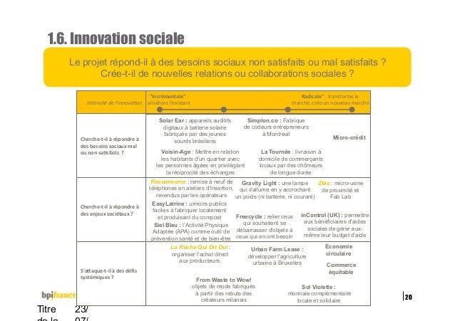 23/ 20 Titre 1.6. Innovation sociale Le projet répond-il à des besoins sociaux non satisfaits ou mal satisfaits ? Crée-t-i...