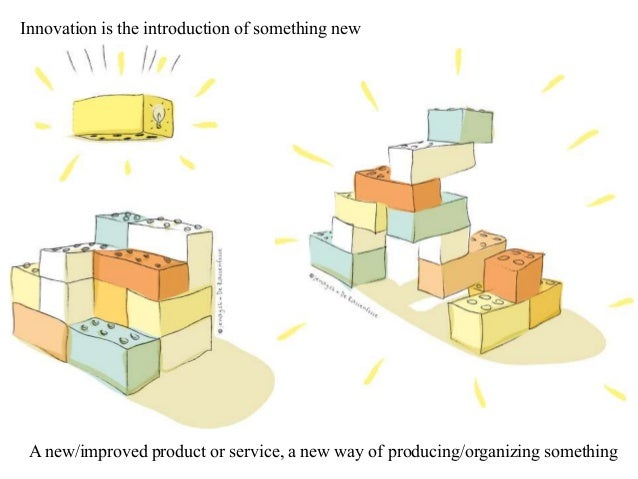 Innovation Policy Explained Slide 3