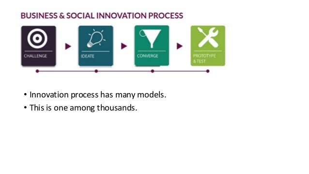 • Innovation process has many models. • This is one among thousands.