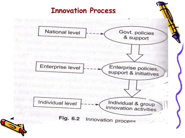 Innovation process & models