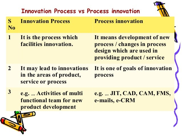 Innovation process models for Product innovation agency