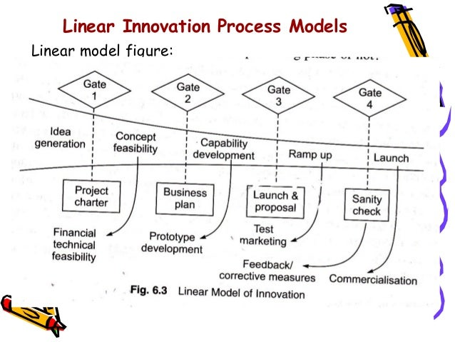 Innovation Process Models