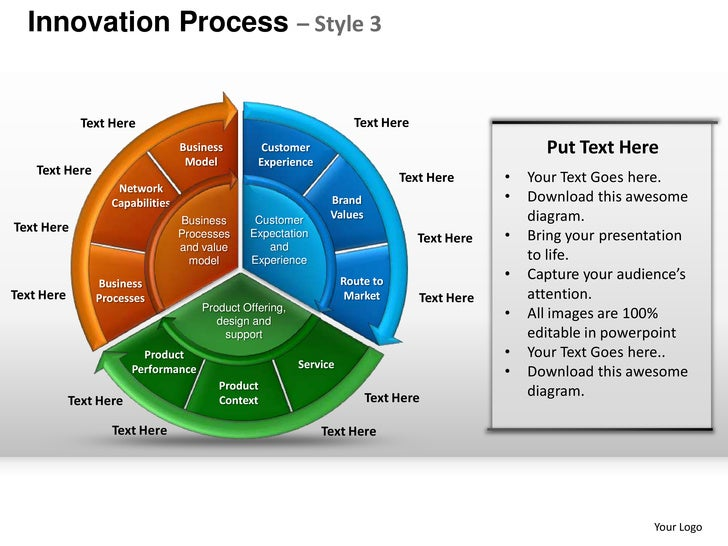 innovation product business plan