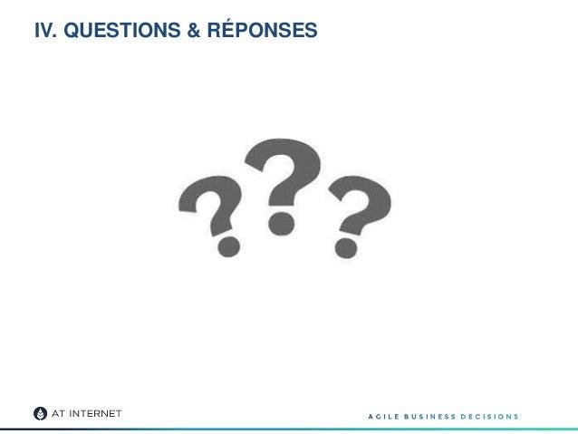 IV. QUESTIONS & RÉPONSES