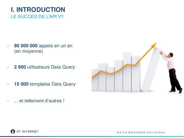 I. INTRODUCTION LE SUCCES DE L'API V1 - 80 000 000 appels en un an (en moyenne) - 2 600 utilisateurs Data Query - 15 000 t...