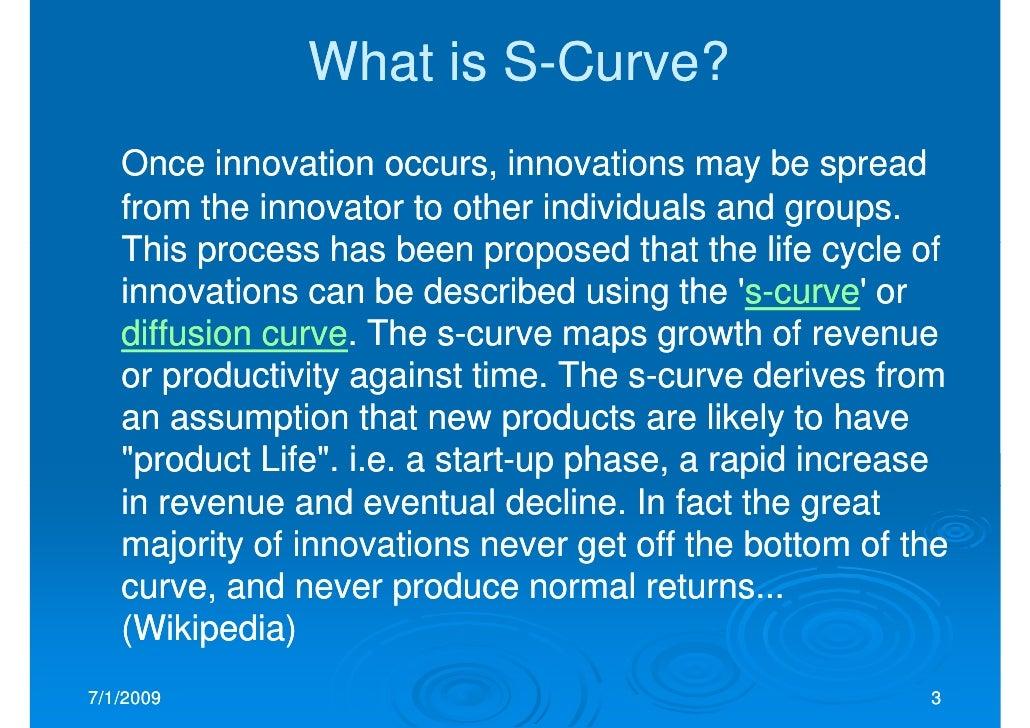IMT Lecture: Innovation  S  Curve+ Disruptive. M M  Biztel 01 Jul09.97 03 Slide 3