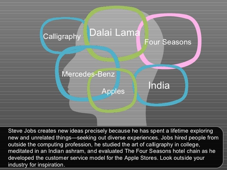 Dalai Lama India Four Seasons Mercedes-Benz Calligraphy Apples Steve Jobs creates new ideas precisely because he has spent...