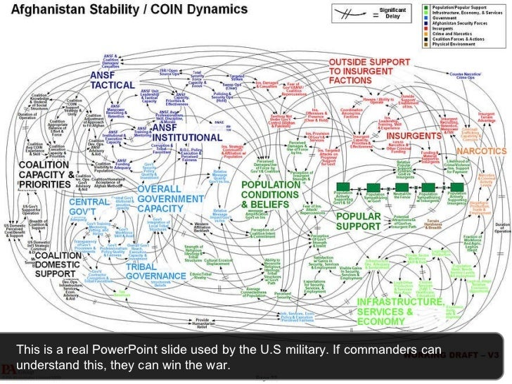 This is a real PowerPoint slide used by the U.S military. If commanders can understand this, they can win the war.