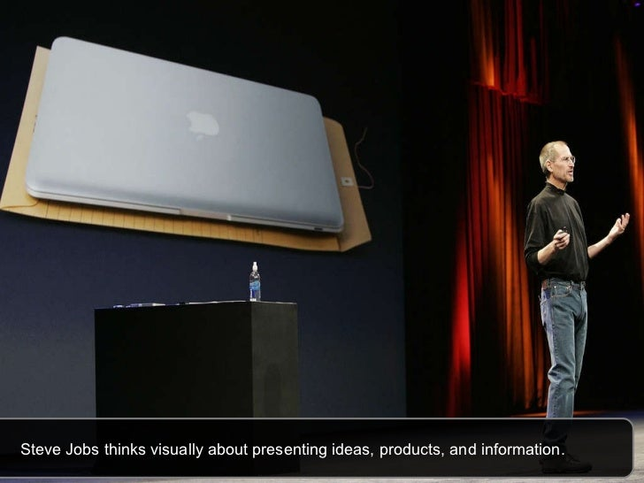 Steve Jobs thinks visually about presenting ideas, products, and information.