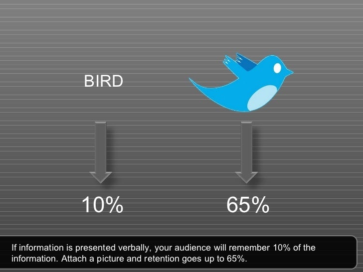 If information is presented verbally, your audience will remember 10% of the information. Attach a picture and retention g...