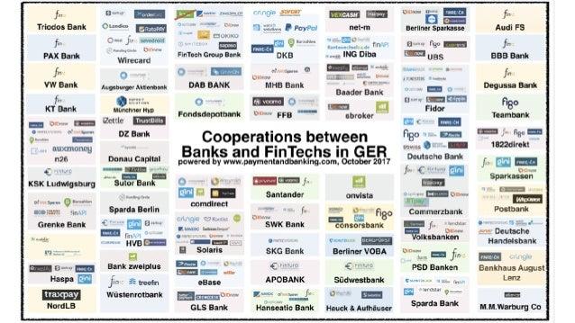 6: Banking kommt in einer neuen digitalen Welt an.