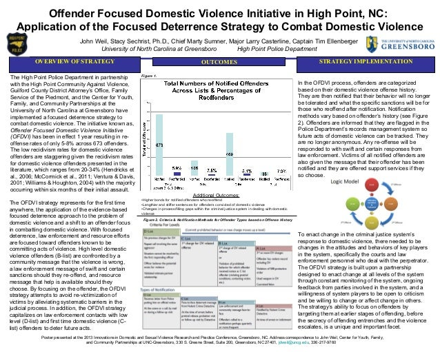 Offender Focused Domestic Violence Initiative in High Point, NC: Application of the Focused Deterrence Strategy to Combat ...