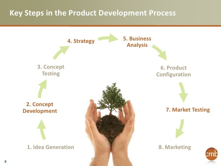 Innovations in product and service development research for Product development services