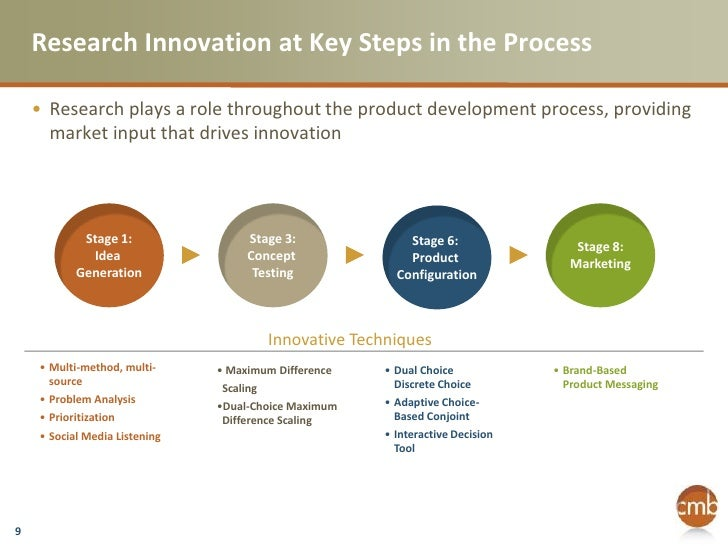 the product innovation process Abstract: the process of product innovation consists of three stages, which are fuzzy front end (ffe), new product development (npd) and commercialization ( com) theory of inventive problem solving (triz) is a systematic approach to find innovative solutions for technical problems the patterns and lines of triz are.