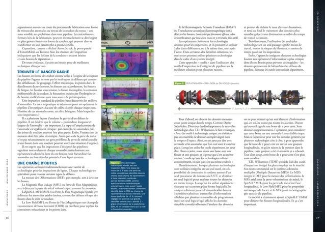 Et la Electromagnetic Acoustic Transducer (EMAT) ou Transducteur acoustique électromagnétique sert à détecter les fissures...