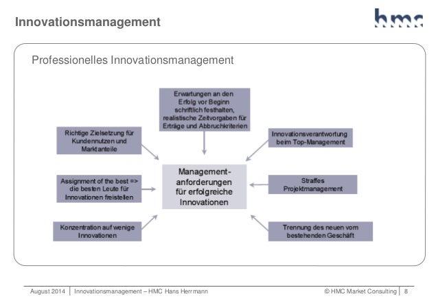 August 2014   Innovationsmanagement – HMC Hans Herrmann © HMC Market Consulting   8 Innovationsmanagement Professionelles ...