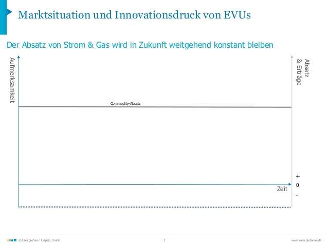© Energieforen Leipzig GmbH www.energieforen.de1 Der Absatz von Strom & Gas wird in Zukunft weitgehend konstant bleiben Ma...