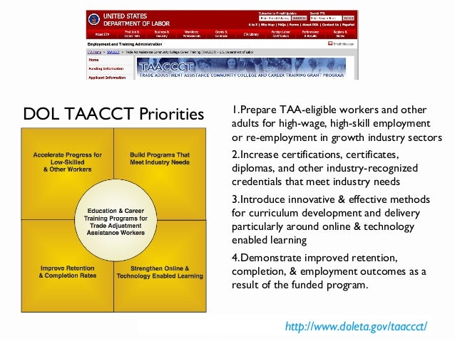 Impact and Opportunity of OER - A DOL TAACCCT Case Study Slide 3