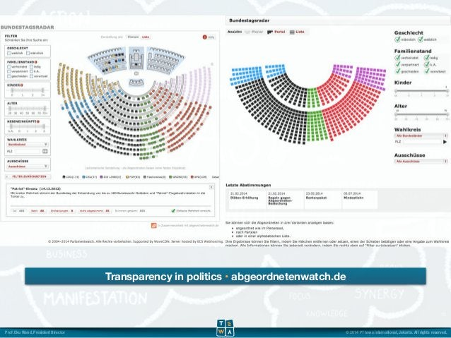 Transparency in politics • abgeordnetenwatch.de  10  Prof. Eku Wand, President Director © 2014 PT tewa international, Jaka...