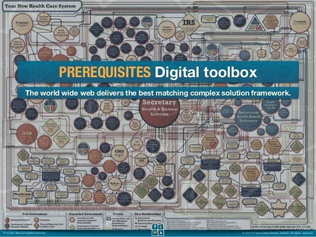 PREREQUISITES Digital toolbox  The world wide web delivers the best matching complex solution framework.  9  https://danie...