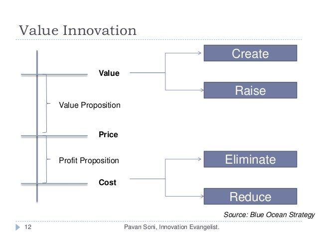 cemex cement blue ocean strategyy This report applies key concepts in strategy and strategy analysis to evaluate and  blue'ocean'  as of 2012, cemex's cement production facilities were predominantly  9 located in.